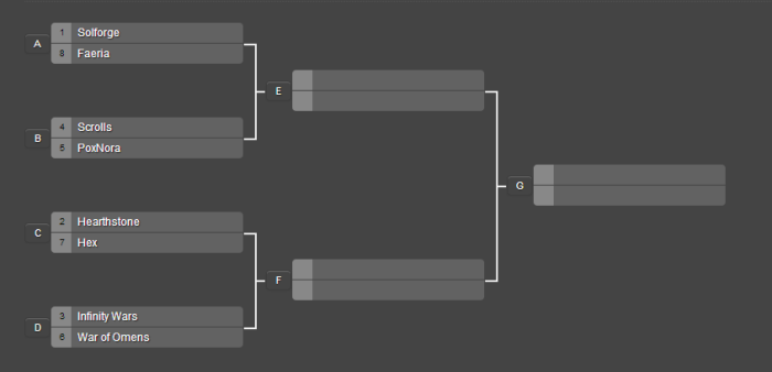 Bracket of the Search